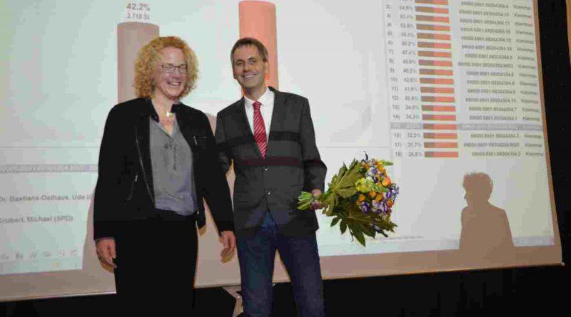 Michael Grubert bleibt Bürgermeister von Kleinmachnow
